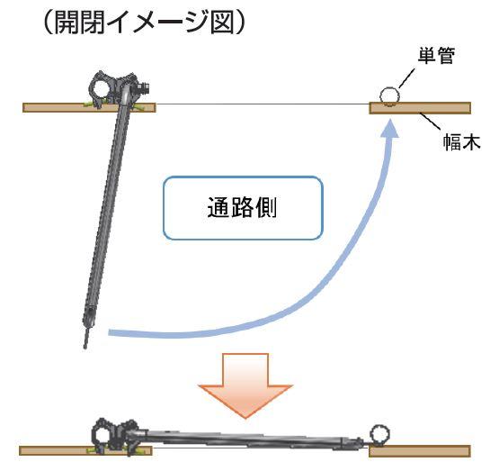 開閉イメージ図